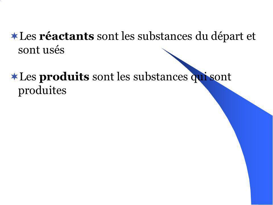 Les réactants sont les substances du départ et sont usés