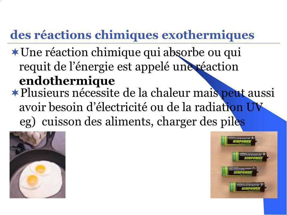 des réactions chimiques exothermiques