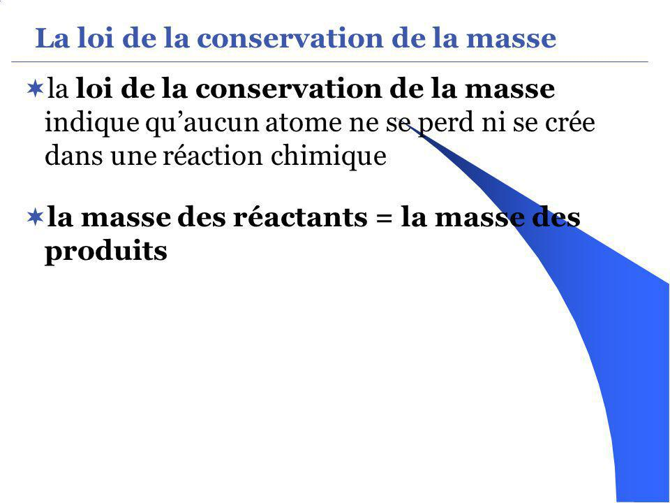 La loi de la conservation de la masse
