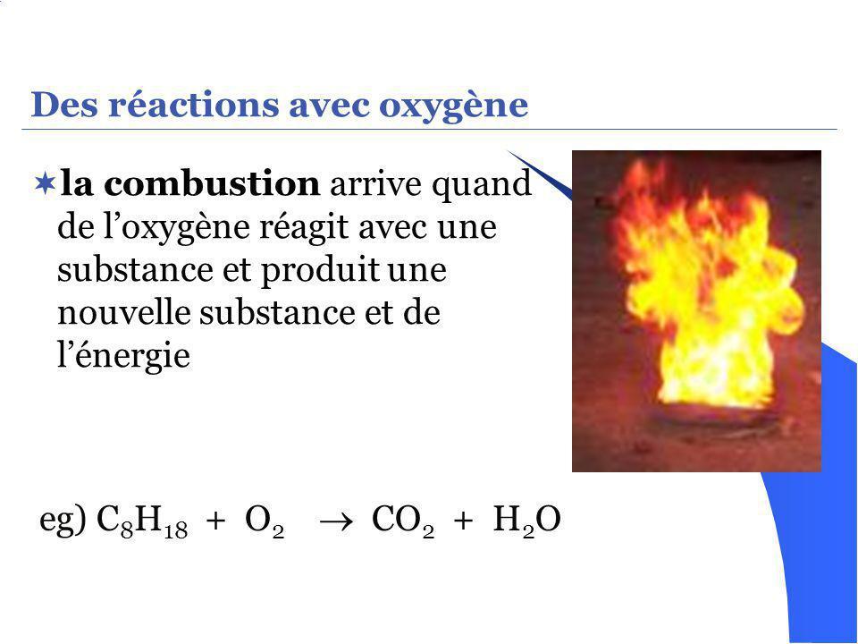Des réactions avec oxygène
