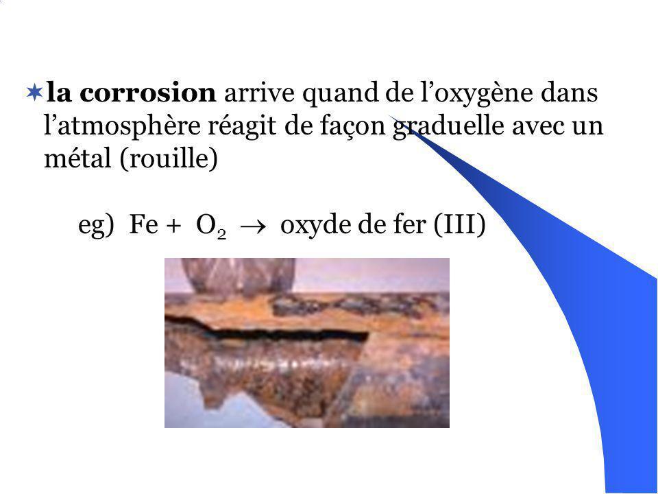 la corrosion arrive quand de l'oxygène dans l'atmosphère réagit de façon graduelle avec un métal (rouille)