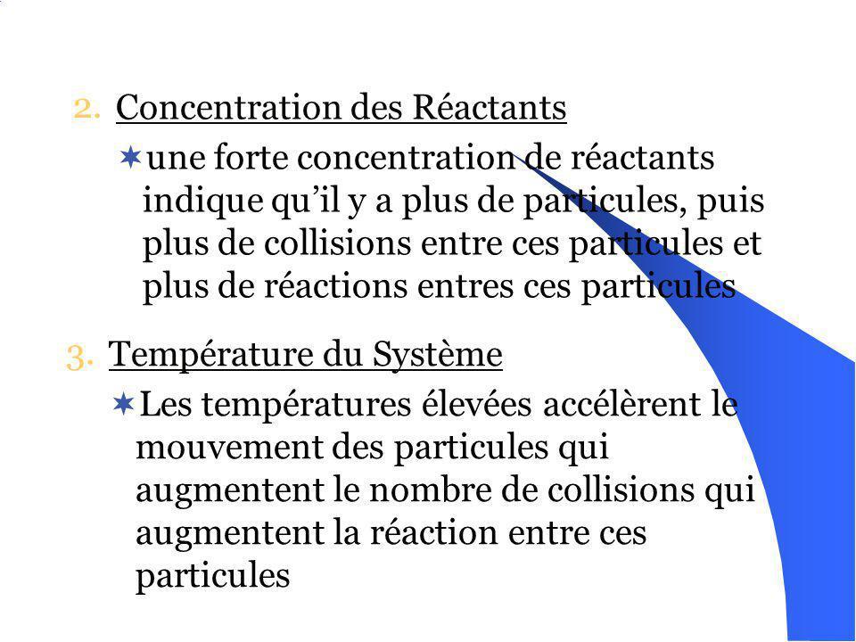 2. Concentration des Réactants.