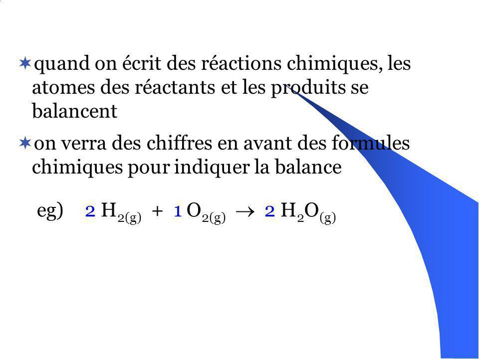 quand on écrit des réactions chimiques, les atomes des réactants et les produits se balancent