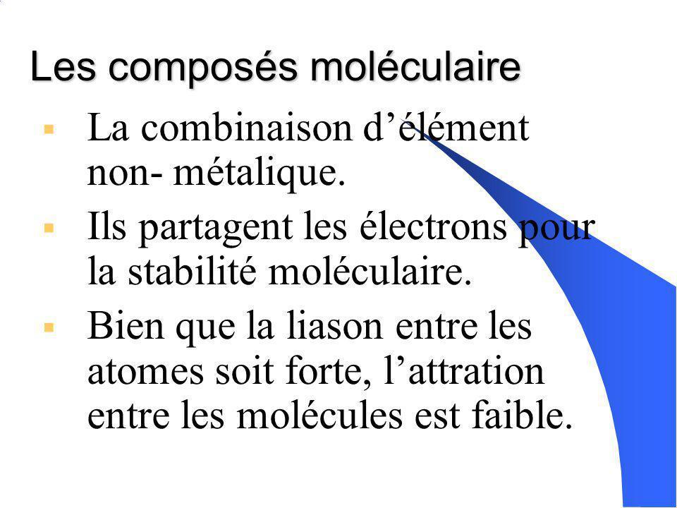 Les composés moléculaire