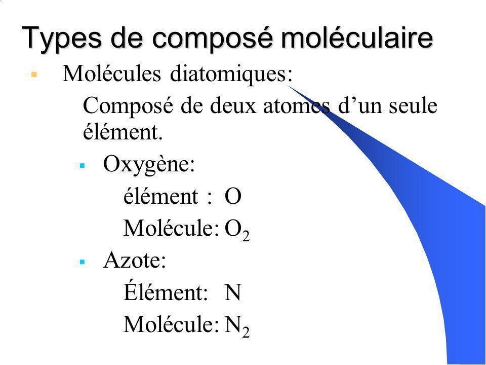 Types de composé moléculaire