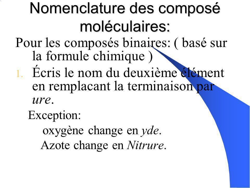 Nomenclature des composé moléculaires: