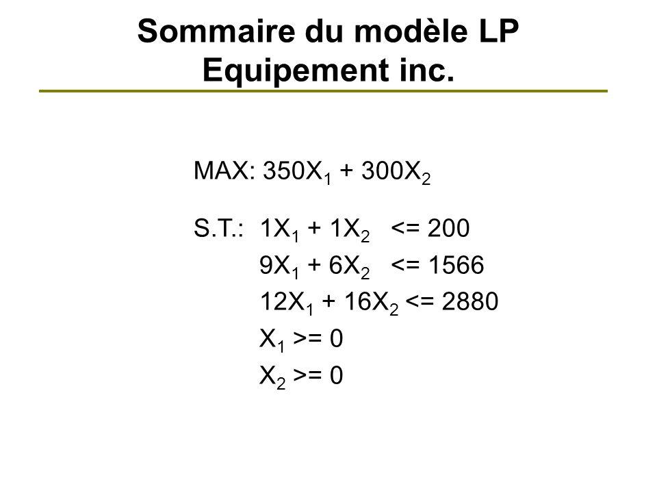 Sommaire du modèle LP Equipement inc.