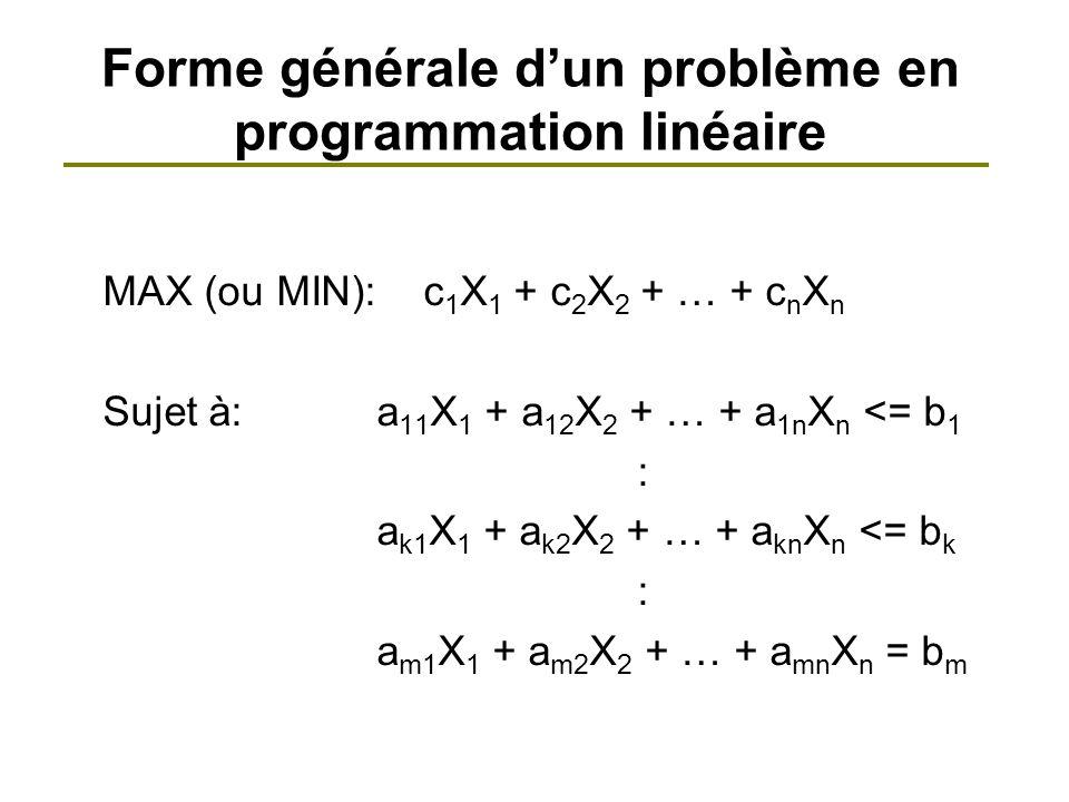 Forme générale d'un problème en programmation linéaire