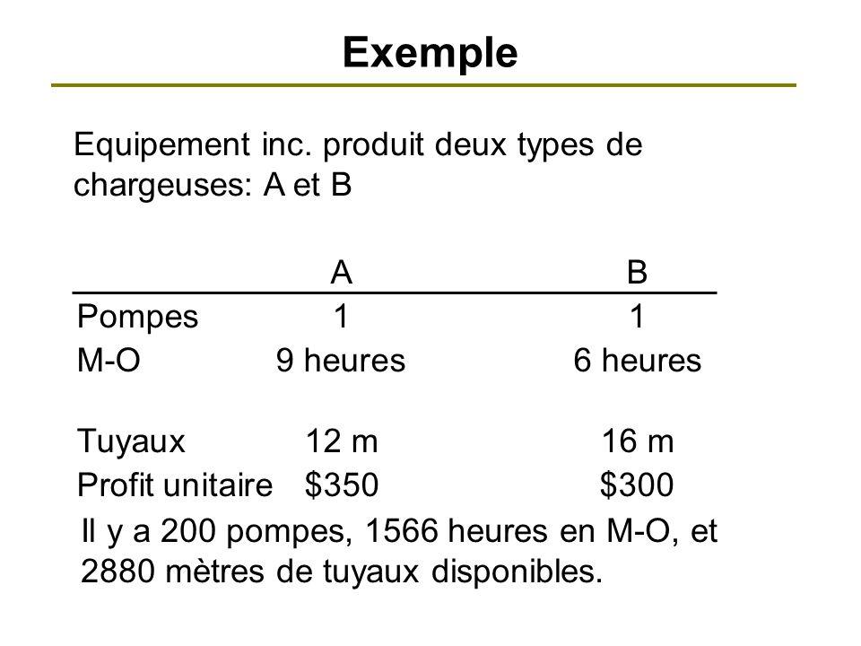 Exemple Equipement inc. produit deux types de chargeuses: A et B A B