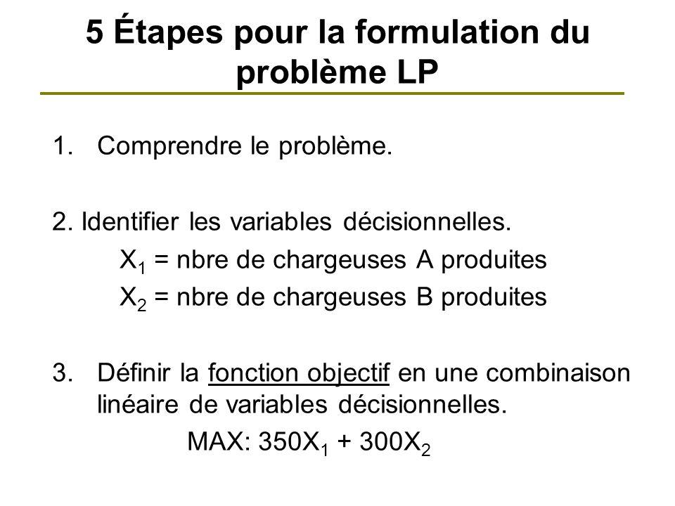 5 Étapes pour la formulation du problème LP