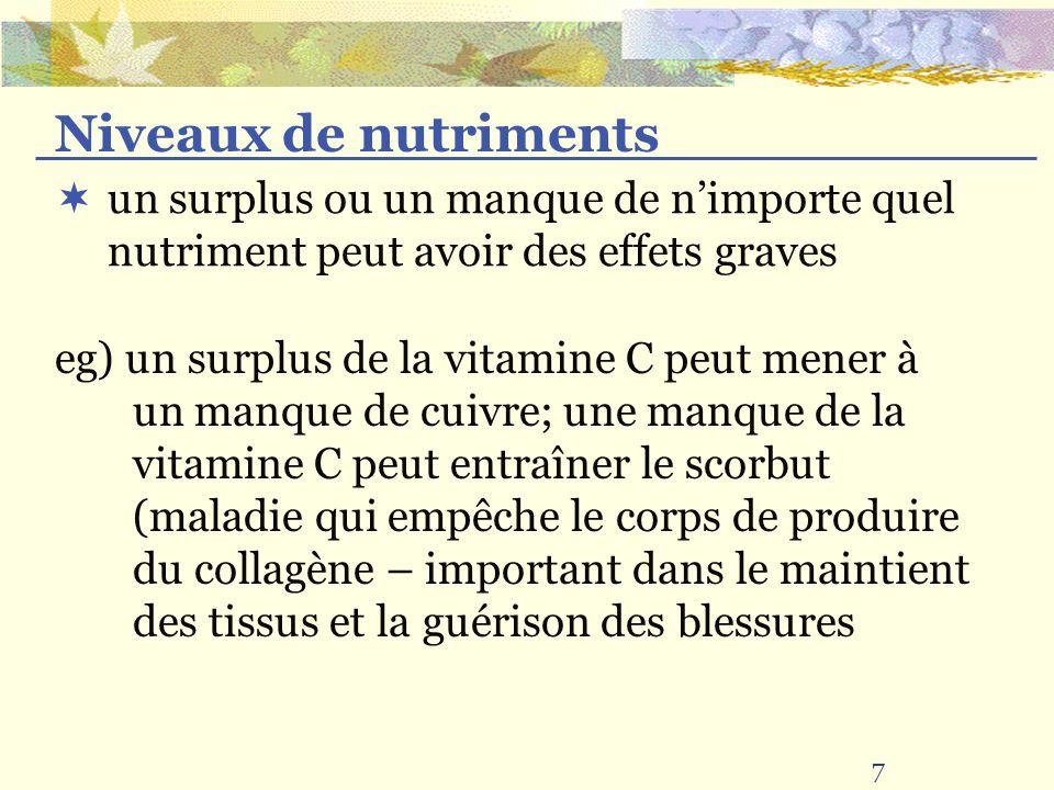 Niveaux de nutriments un surplus ou un manque de n'importe quel nutriment peut avoir des effets graves.