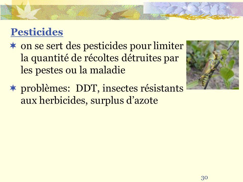 problèmes: DDT, insectes résistants aux herbicides, surplus d'azote