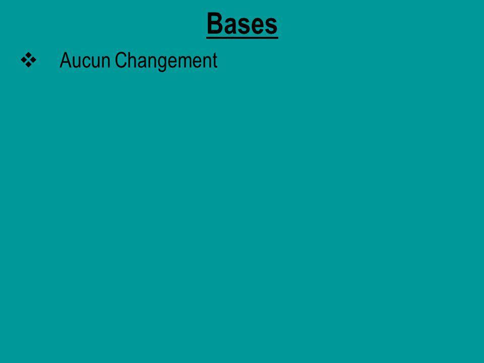 Bases v Aucun Changement