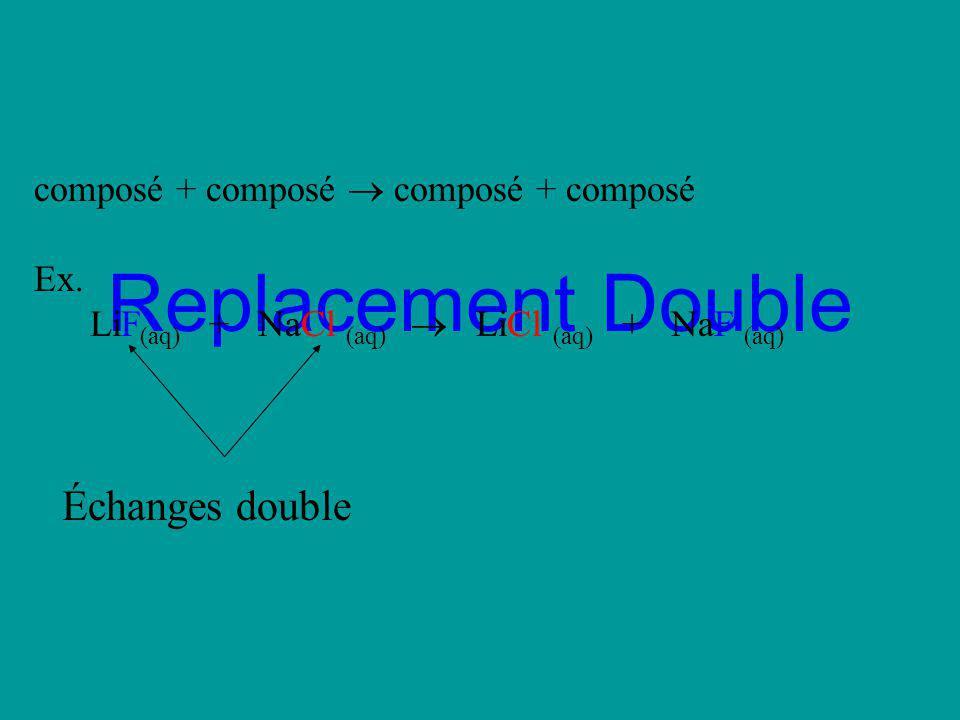 Replacement Double composé + composé  composé + composé Ex.