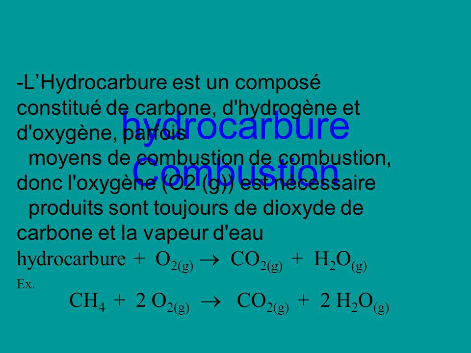 hydrocarbure Combustion