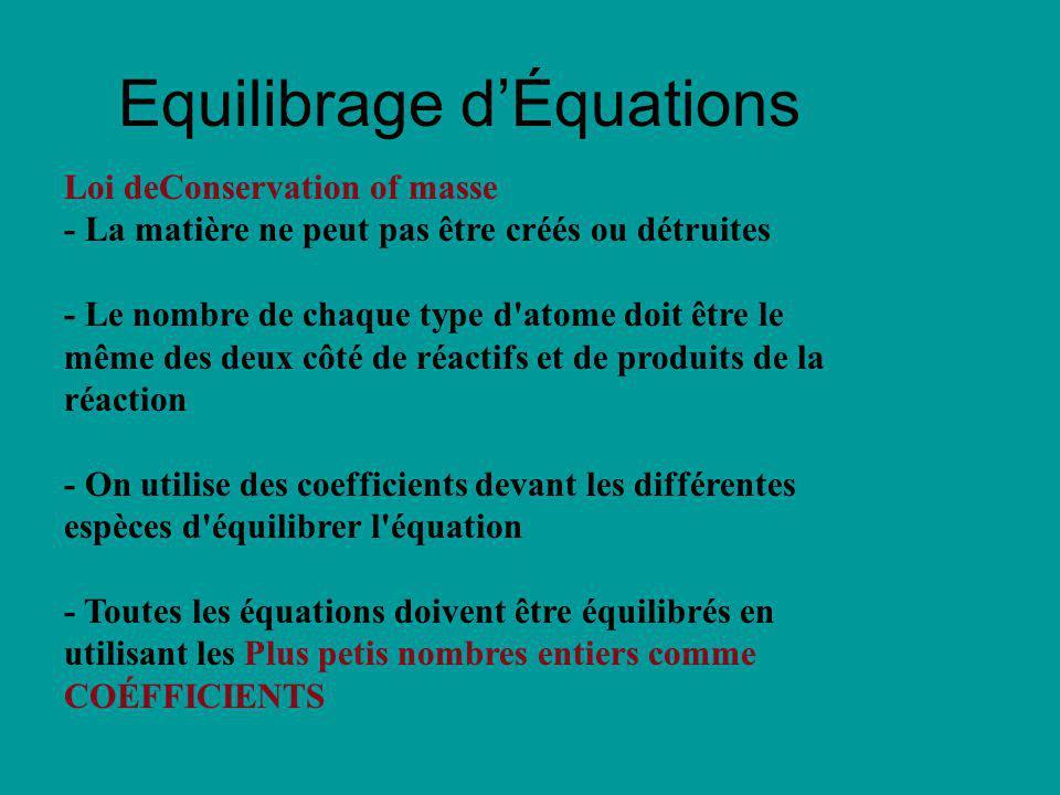 Equilibrage d'Équations