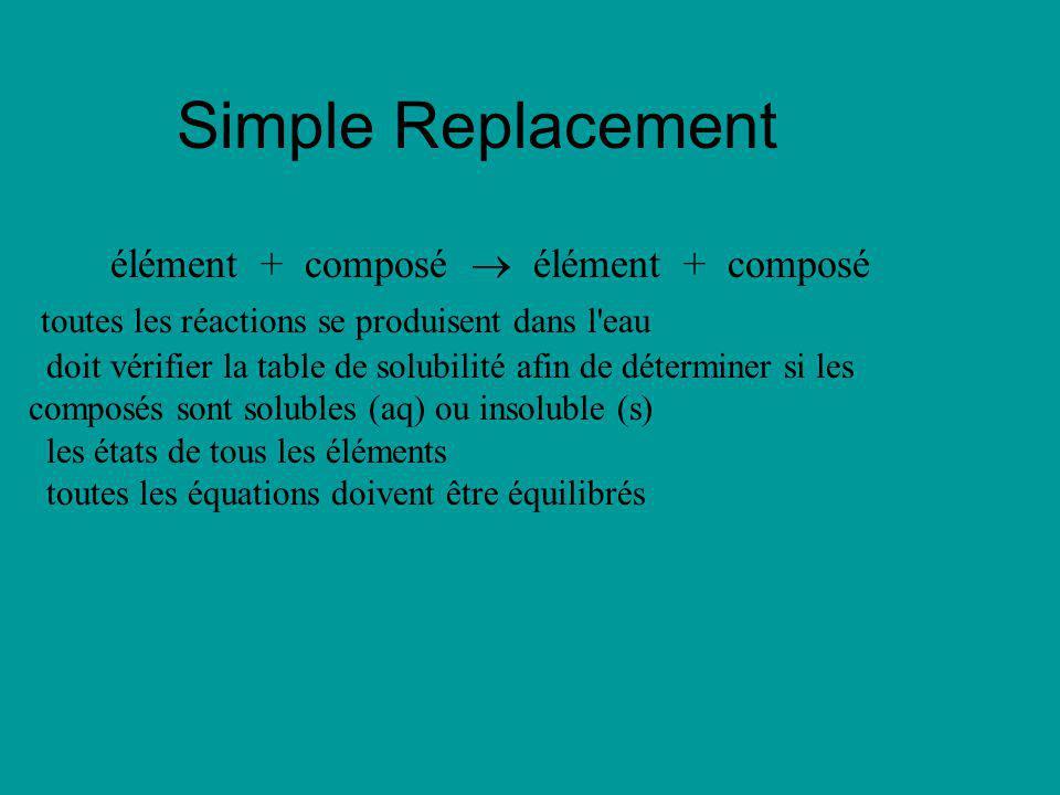 élément + composé  élément + composé