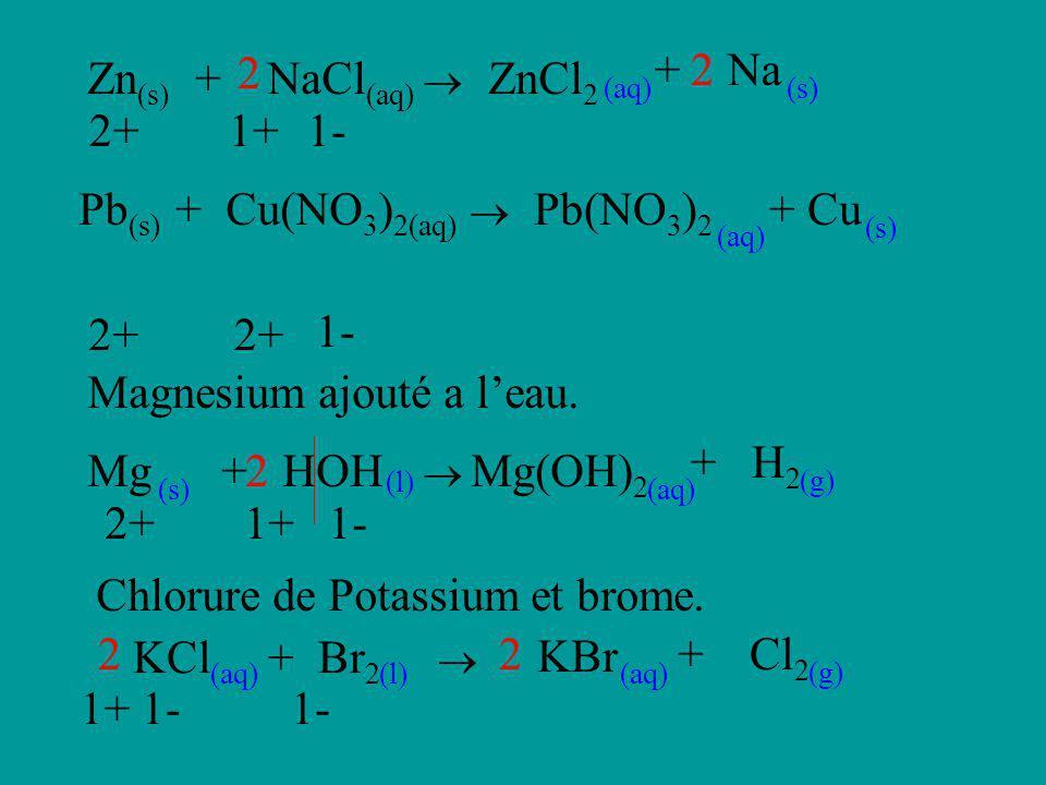 2 + Na. 2. Zn(s) + NaCl(aq)  ZnCl2. (aq) (s) 2+ 1+ 1- Pb(s) + Cu(NO3)2(aq)  Pb(NO3)2.