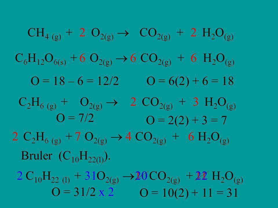 CH4 (g) + O2(g)  2. CO2(g) + H2O(g) 2. C6H12O6(s) + O2(g)  6. 6. CO2(g) + H2O(g)