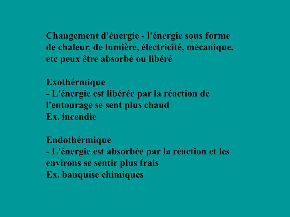 Changement d énergie - l énergie sous forme de chaleur, de lumière, électricité, mécanique, etc peux être absorbé ou libéré Exothérmique - L énergie est libérée par la réaction de l entourage se sent plus chaud Ex.