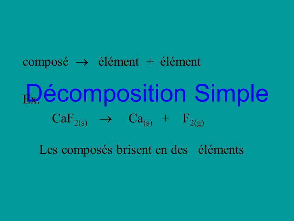 Les composés brisent en des éléments