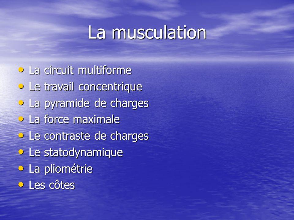 La musculation La circuit multiforme Le travail concentrique