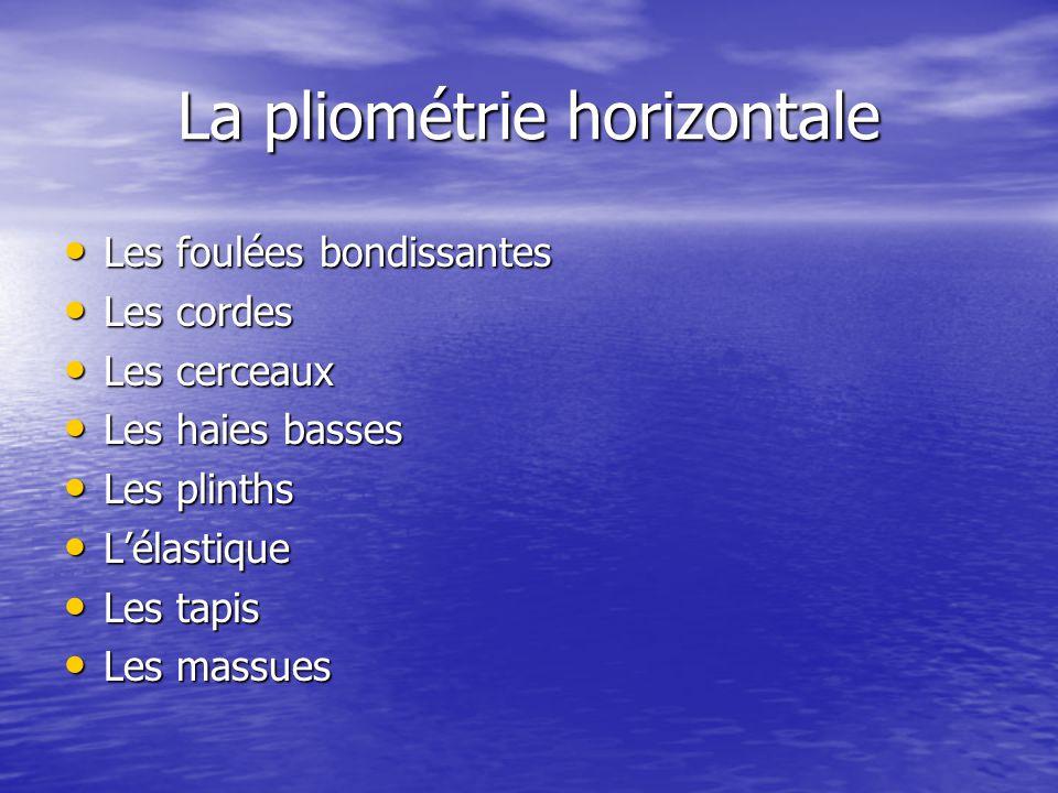 La pliométrie horizontale