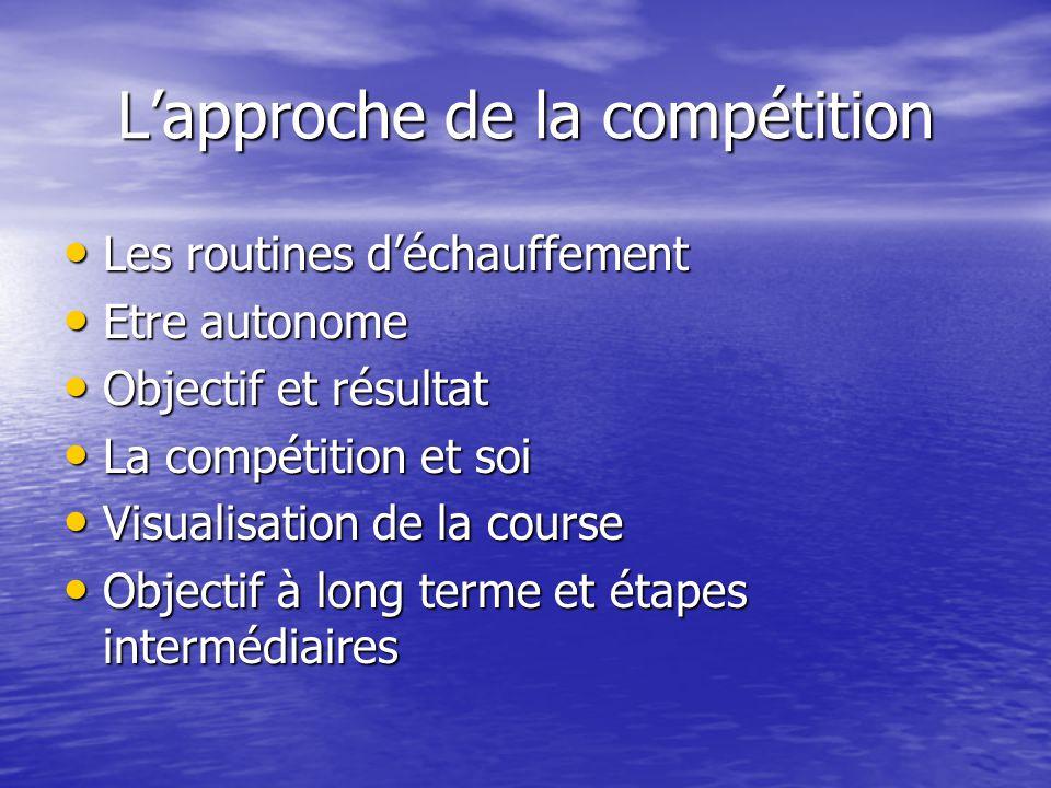 L'approche de la compétition