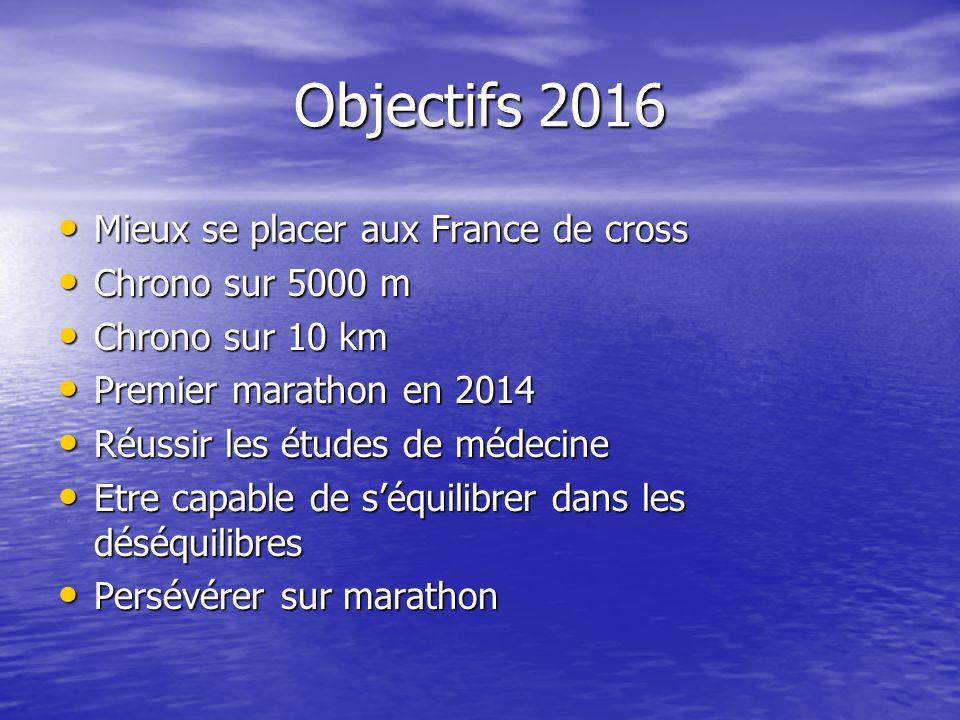 Objectifs 2016 Mieux se placer aux France de cross Chrono sur 5000 m