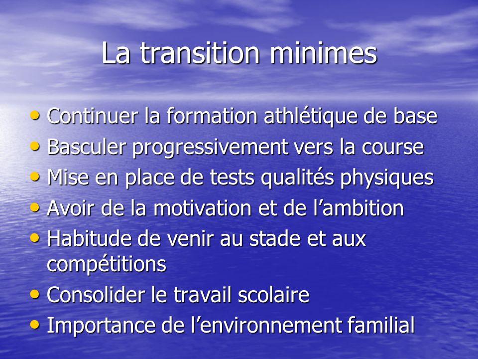 La transition minimes Continuer la formation athlétique de base
