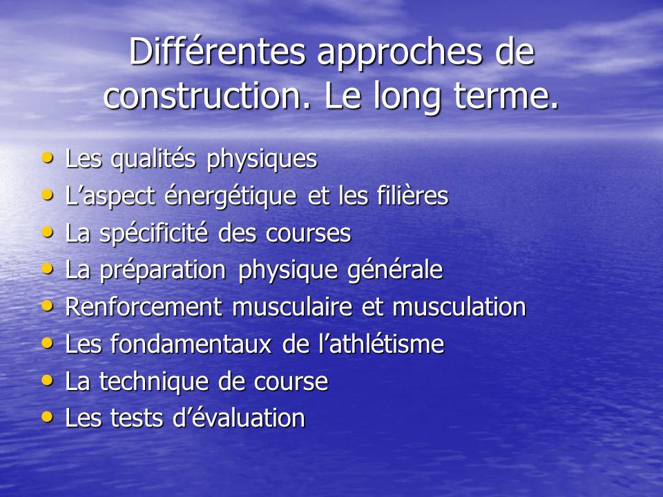 Différentes approches de construction. Le long terme.