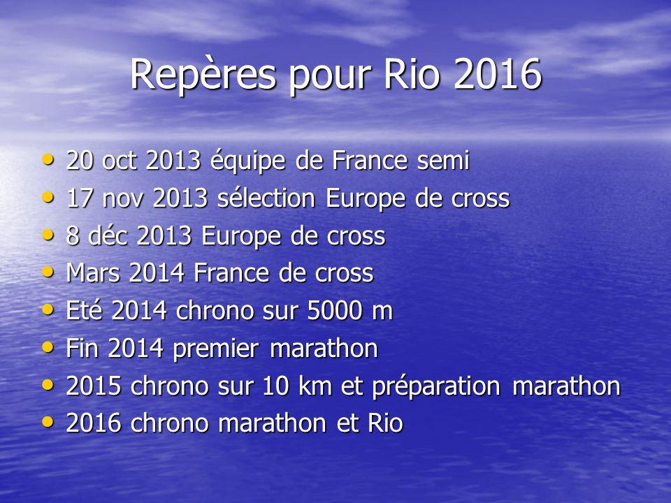 Repères pour Rio 2016 20 oct 2013 équipe de France semi