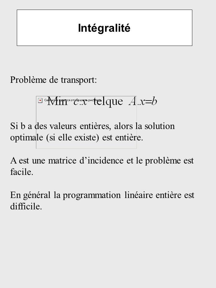 Intégralité Problème de transport: