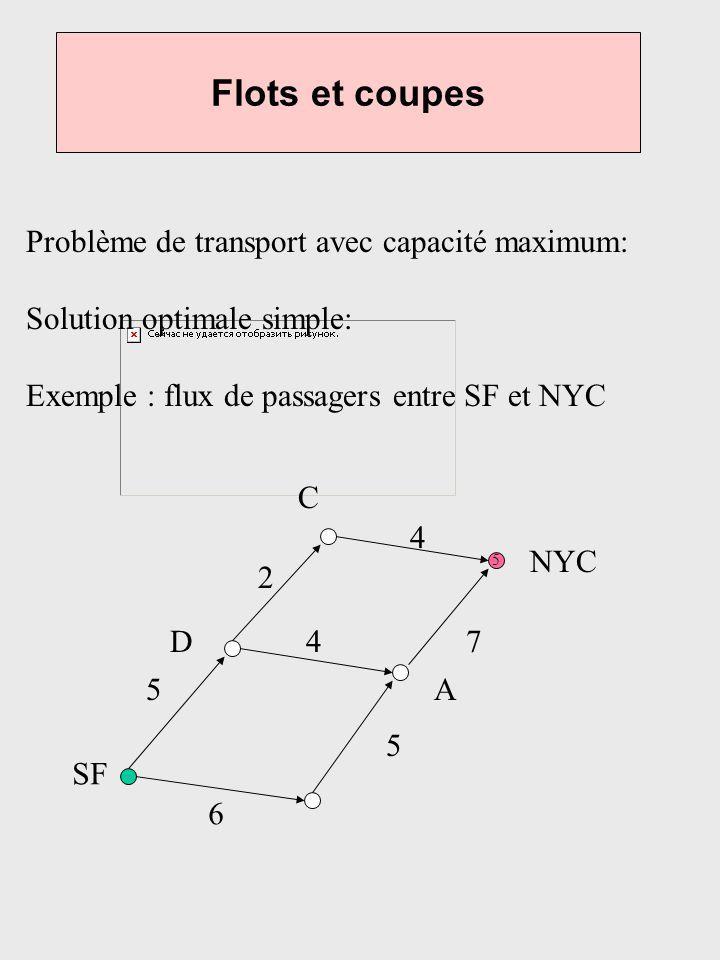 Flots et coupes Problème de transport avec capacité maximum: