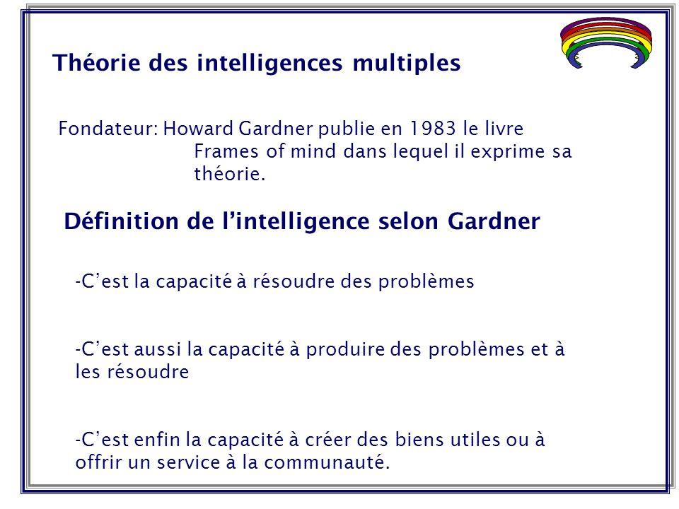Théorie des intelligences multiples