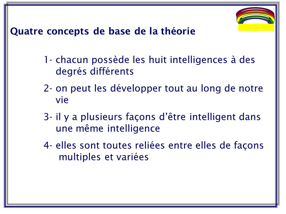 Quatre concepts de base de la théorie