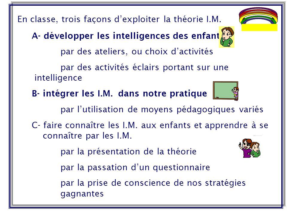 En classe, trois façons d'exploiter la théorie I.M.