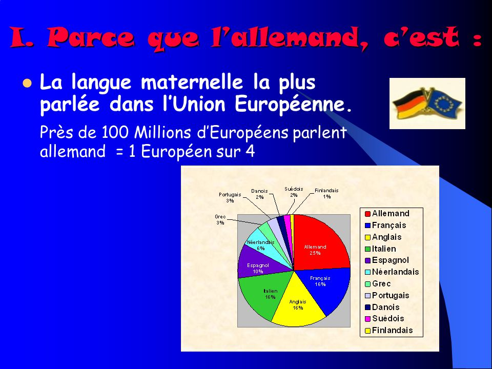 la section bilangue anglais