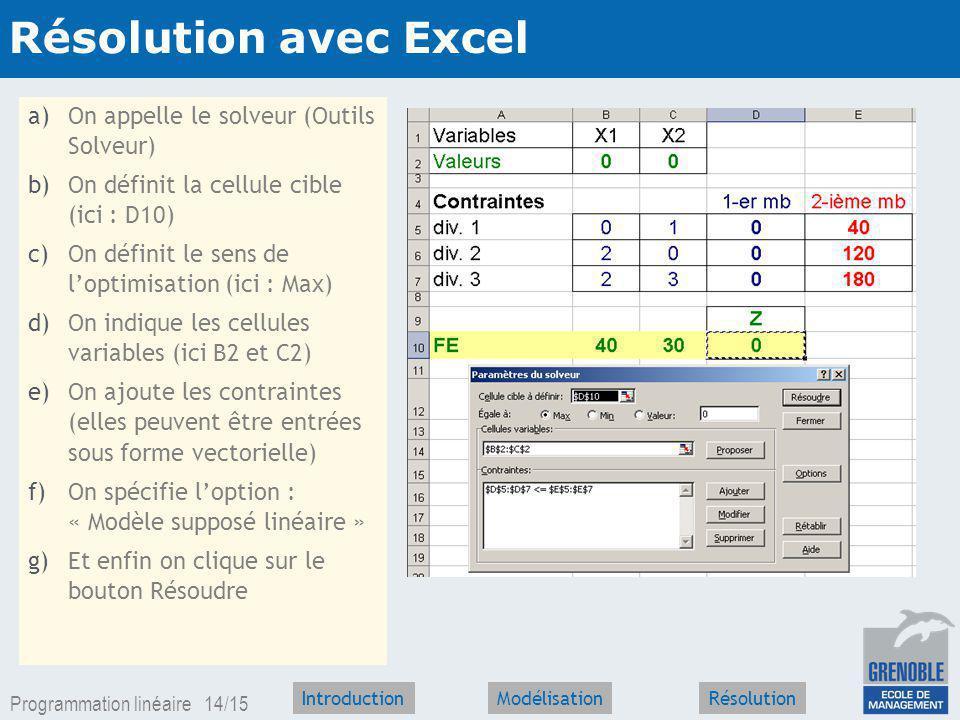 Résolution avec Excel On appelle le solveur (Outils Solveur)