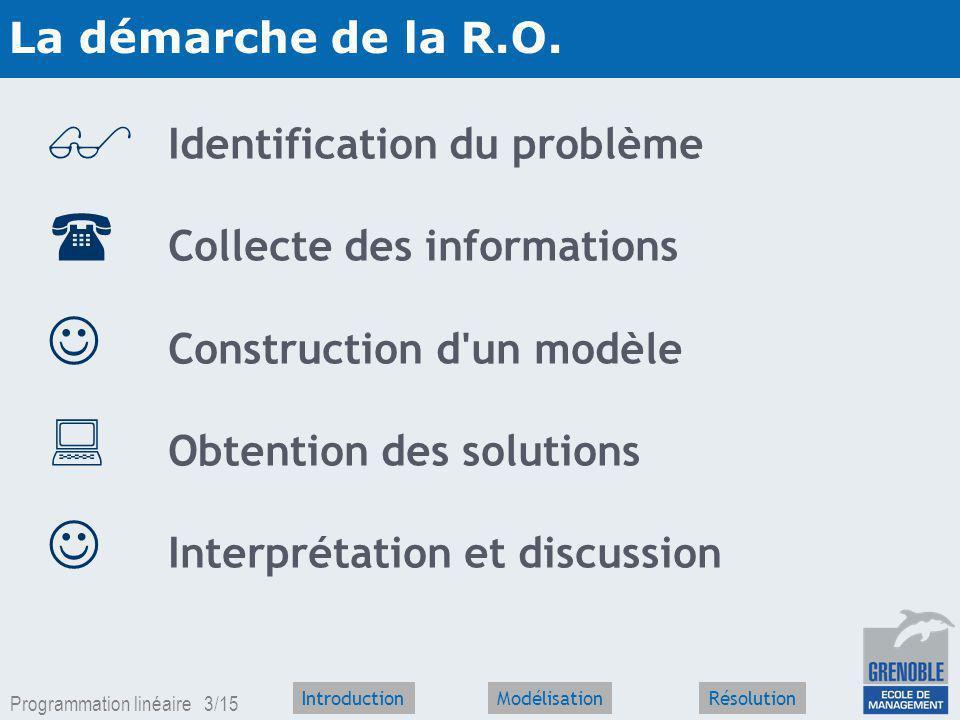 La démarche de la R.O. Identification du problème. Collecte des informations. Construction d un modèle.