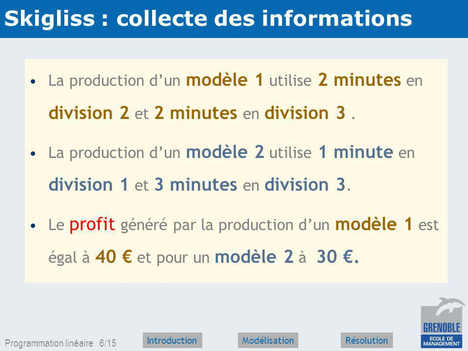 Skigliss : collecte des informations