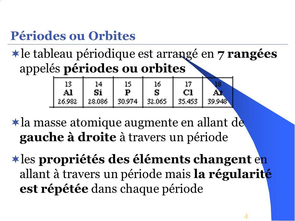 Périodes ou Orbites le tableau périodique est arrangé en 7 rangées appelés périodes ou orbites.