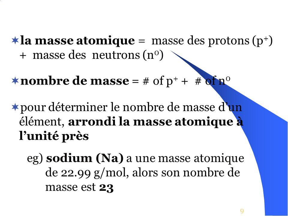 la masse atomique = masse des protons (p+) + masse des neutrons (n0)