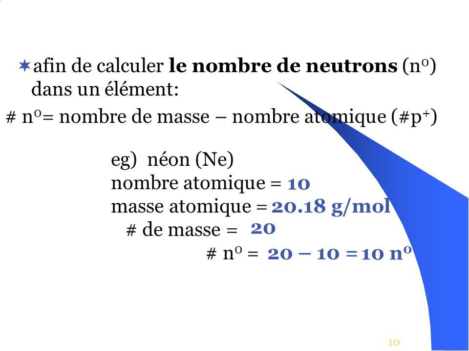 afin de calculer le nombre de neutrons (n0) dans un élément: