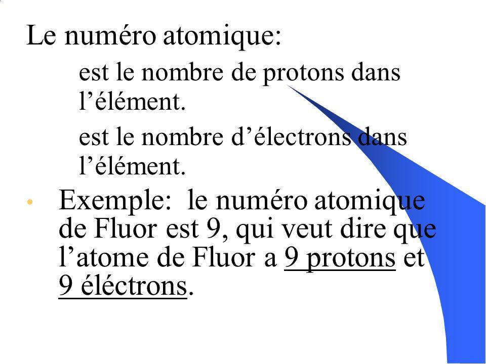 Le numéro atomique: est le nombre de protons dans l'élément. est le nombre d'électrons dans l'élément.