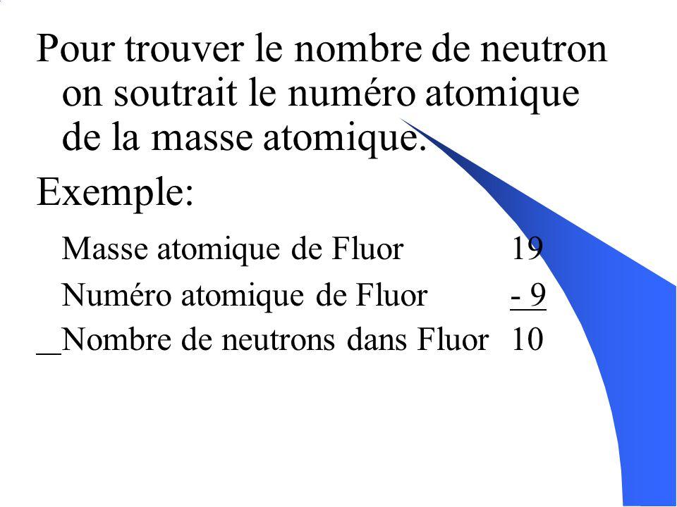 Masse atomique de Fluor 19