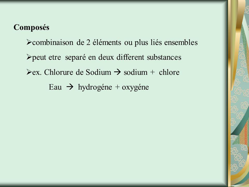 Composés combinaison de 2 éléments ou plus liés ensembles. peut etre separé en deux different substances.