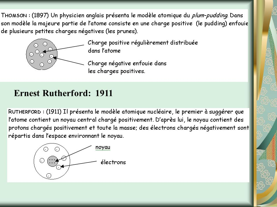 Ernest Rutherford: 1911