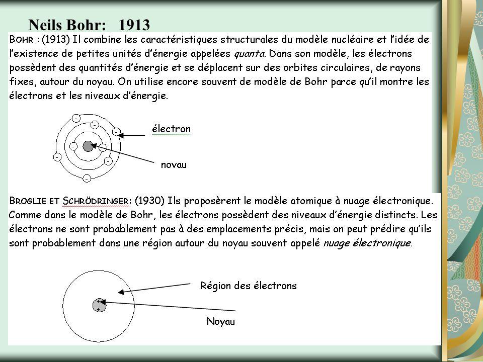 Neils Bohr: 1913 Schrodinger/de Broglie: 1930