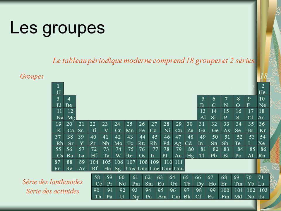 Le tableau périodique moderne comprend 18 groupes et 2 séries.